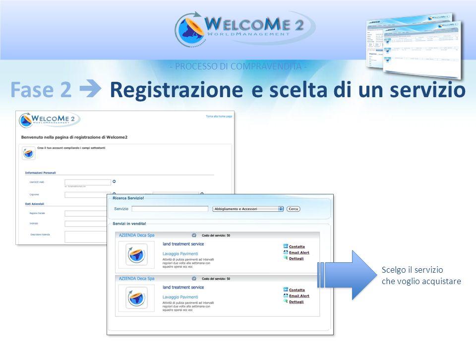 Fase 2  Registrazione e scelta di un servizio