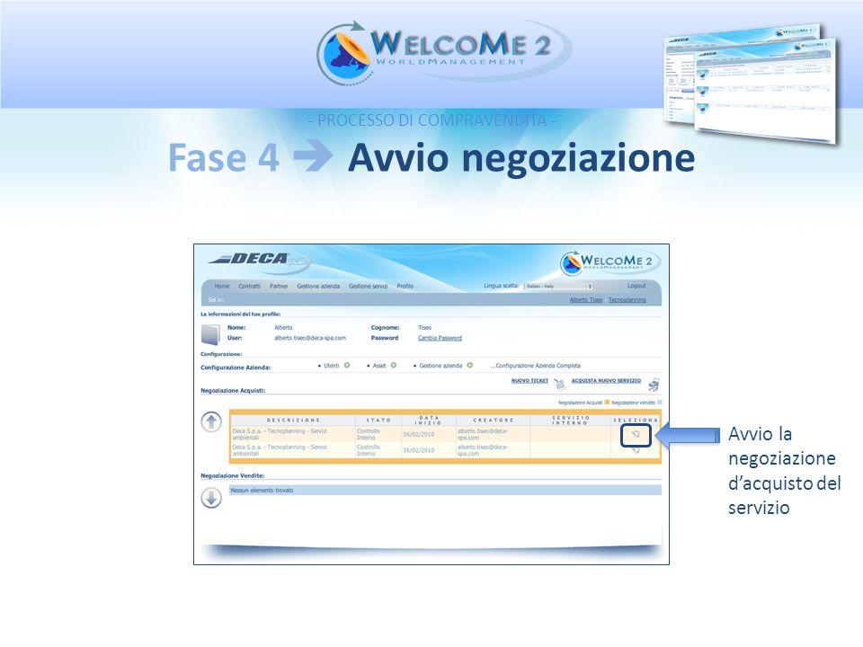 Fase 4  Avvio negoziazione