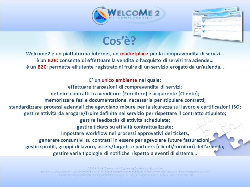 Cos'è Welcome2 è un piattaforma internet, un marketplace per la compravendita di servizi…