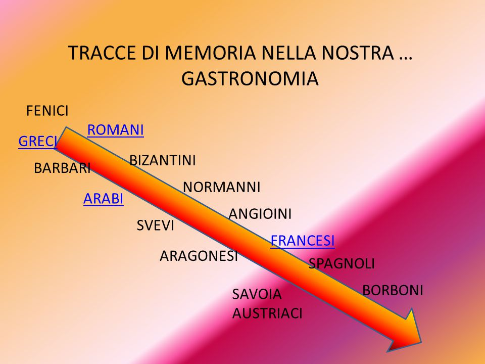 TRACCE DI MEMORIA NELLA NOSTRA … GASTRONOMIA