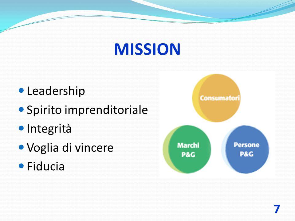 MISSION Leadership Spirito imprenditoriale Integrità Voglia di vincere