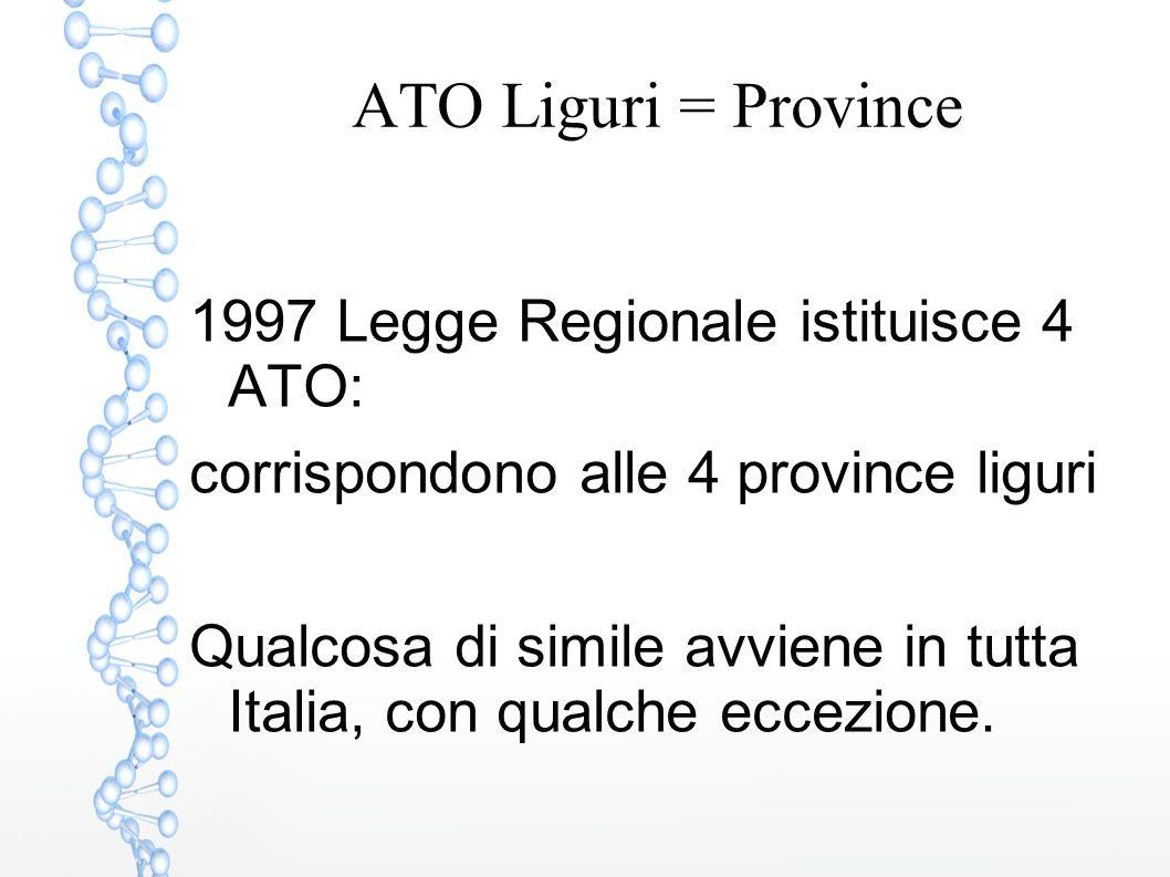ATO Liguri = Province 1997 Legge Regionale istituisce 4 ATO: