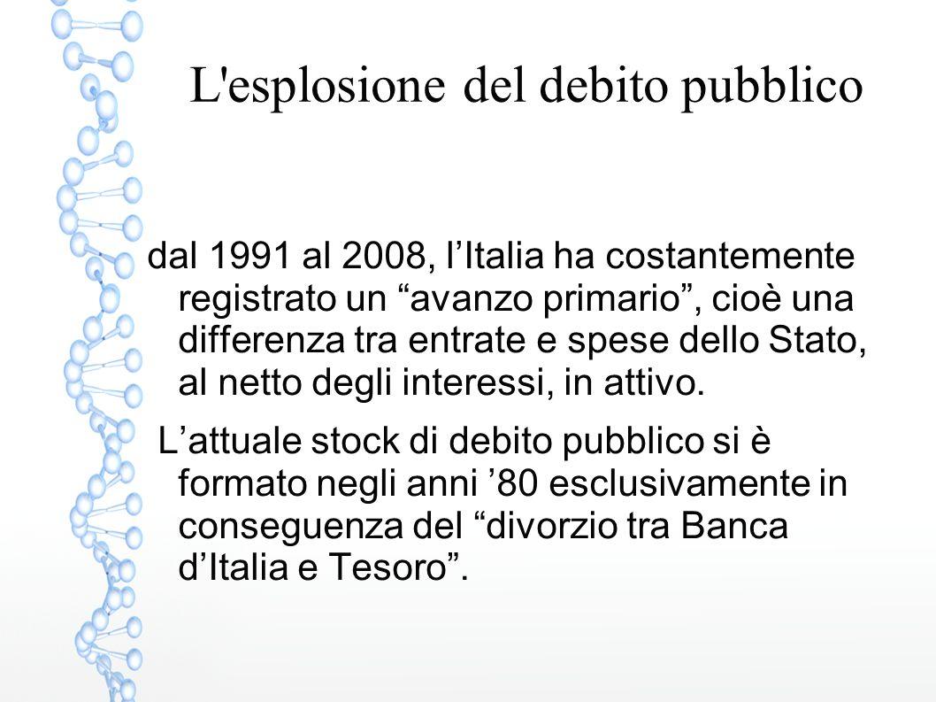 L esplosione del debito pubblico