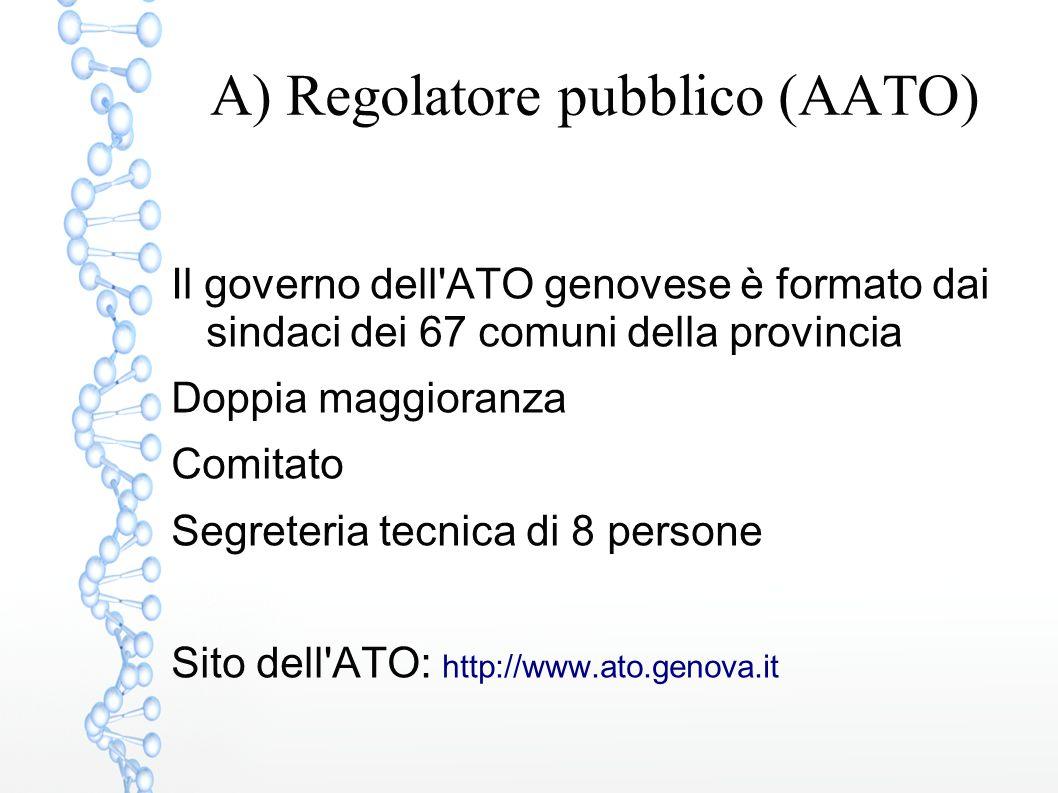 A) Regolatore pubblico (AATO)