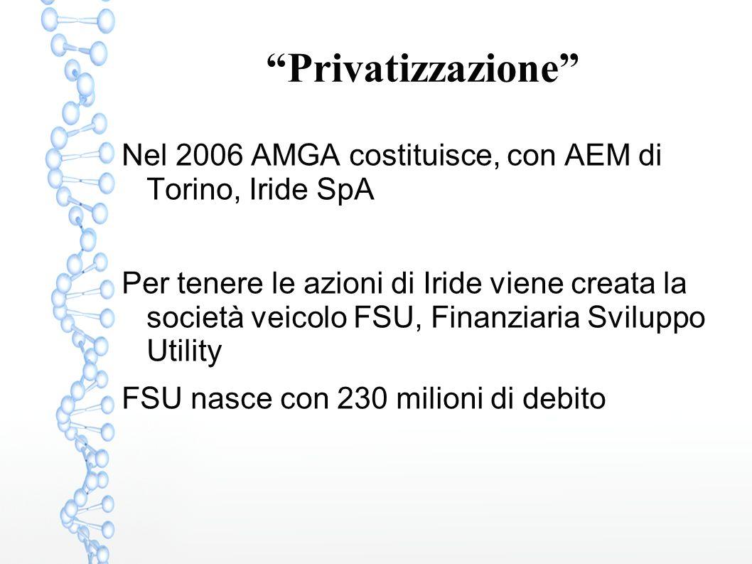 Privatizzazione Nel 2006 AMGA costituisce, con AEM di Torino, Iride SpA.