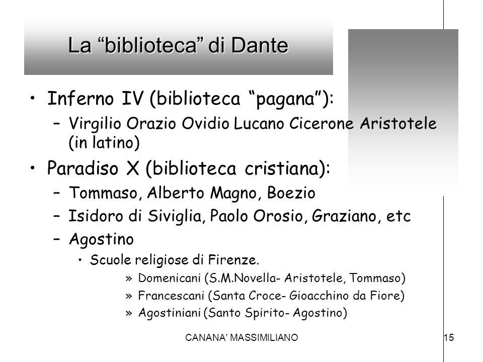 La biblioteca di Dante
