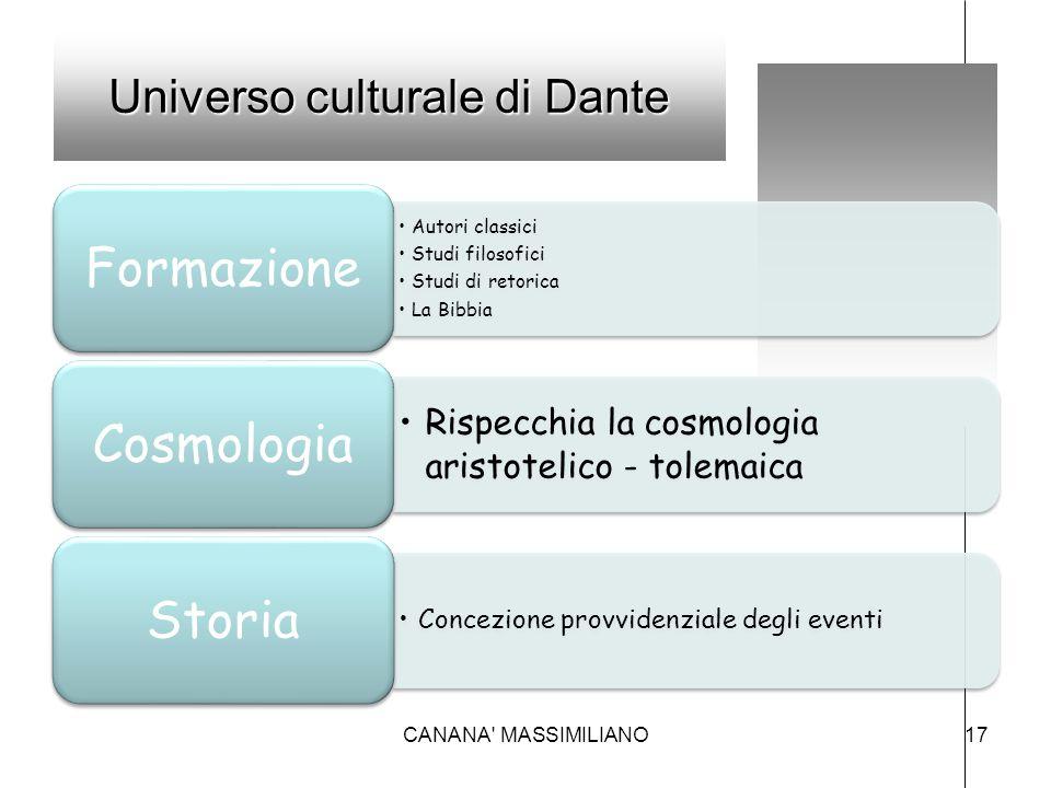 Universo culturale di Dante