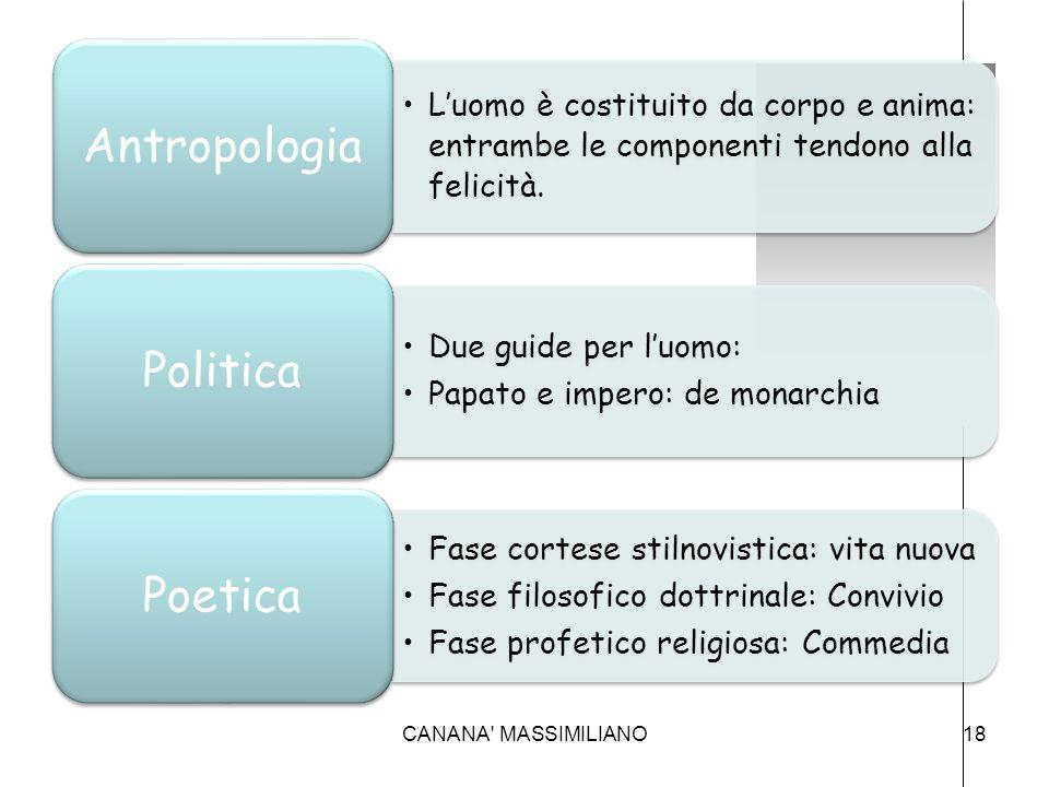 CANANA MASSIMILIANO Antropologia