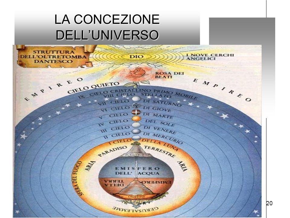 LA CONCEZIONE DELL'UNIVERSO