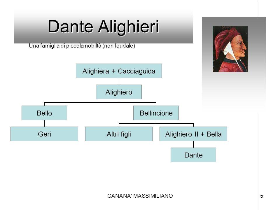 Dante Alighieri CANANA MASSIMILIANO