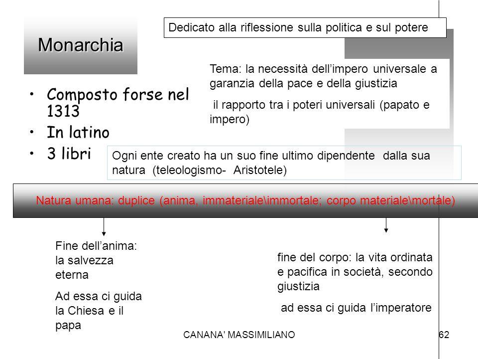 Monarchia Composto forse nel 1313 In latino 3 libri