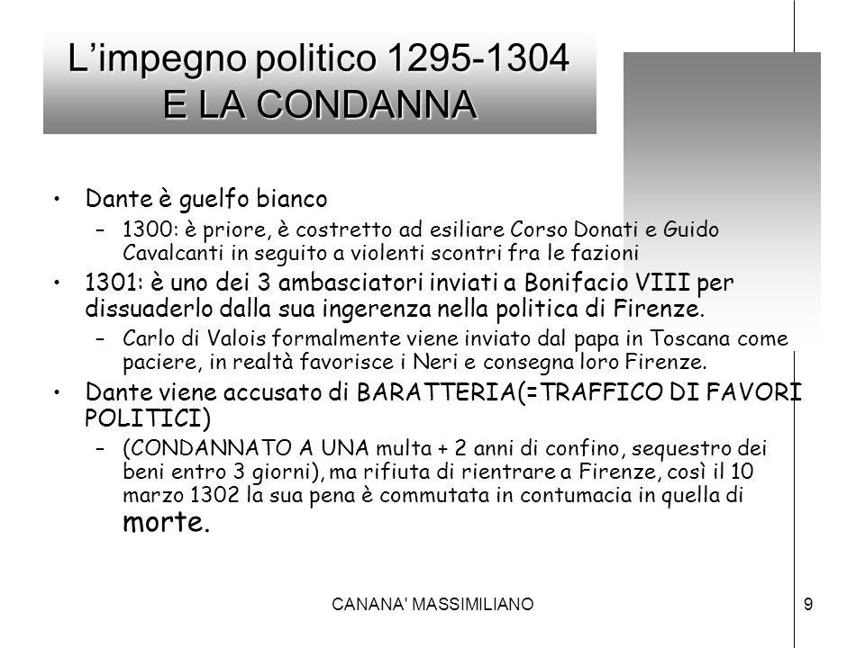 L'impegno politico 1295-1304 E LA CONDANNA
