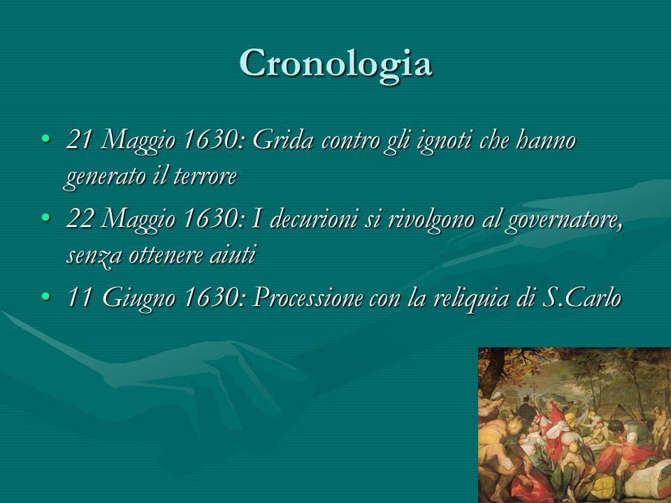 Cronologia 21 Maggio 1630: Grida contro gli ignoti che hanno generato il terrore.