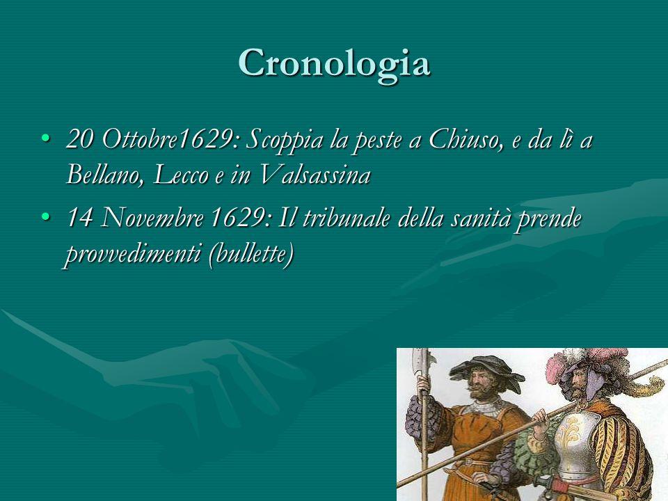 Cronologia 20 Ottobre1629: Scoppia la peste a Chiuso, e da lì a Bellano, Lecco e in Valsassina.