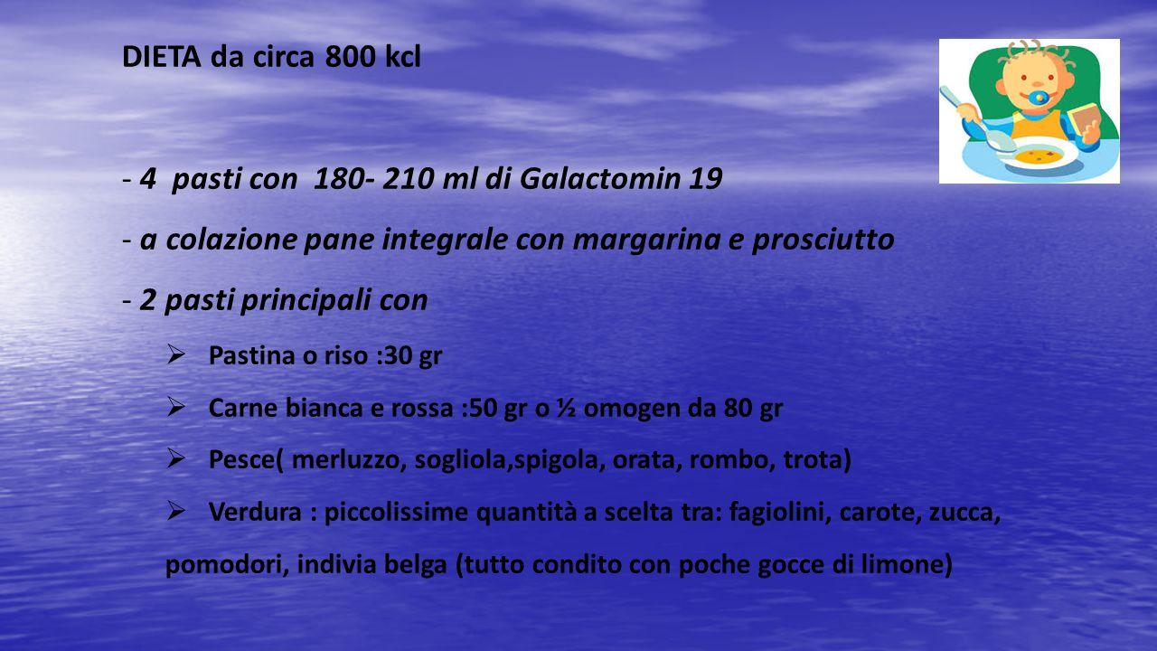 4 pasti con 180- 210 ml di Galactomin 19