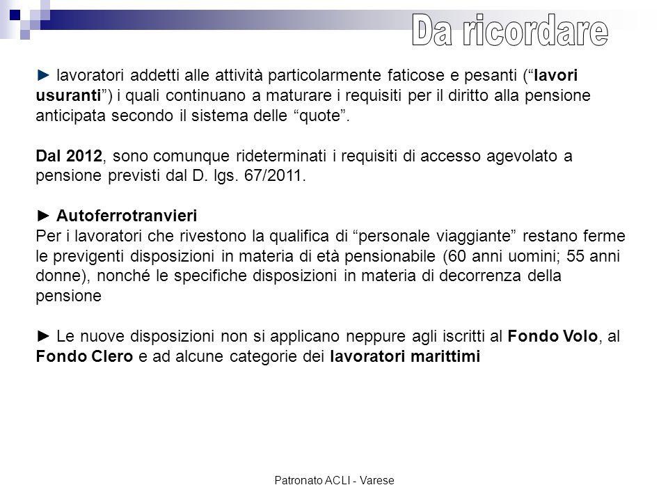 Patronato ACLI - Varese