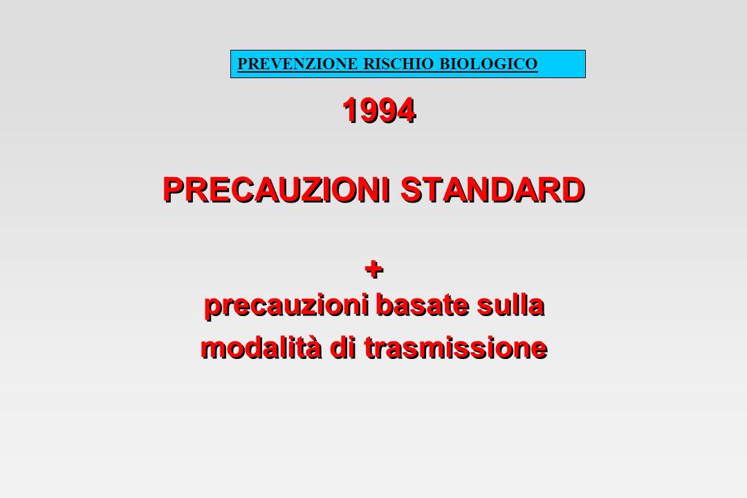 1994 PRECAUZIONI STANDARD +