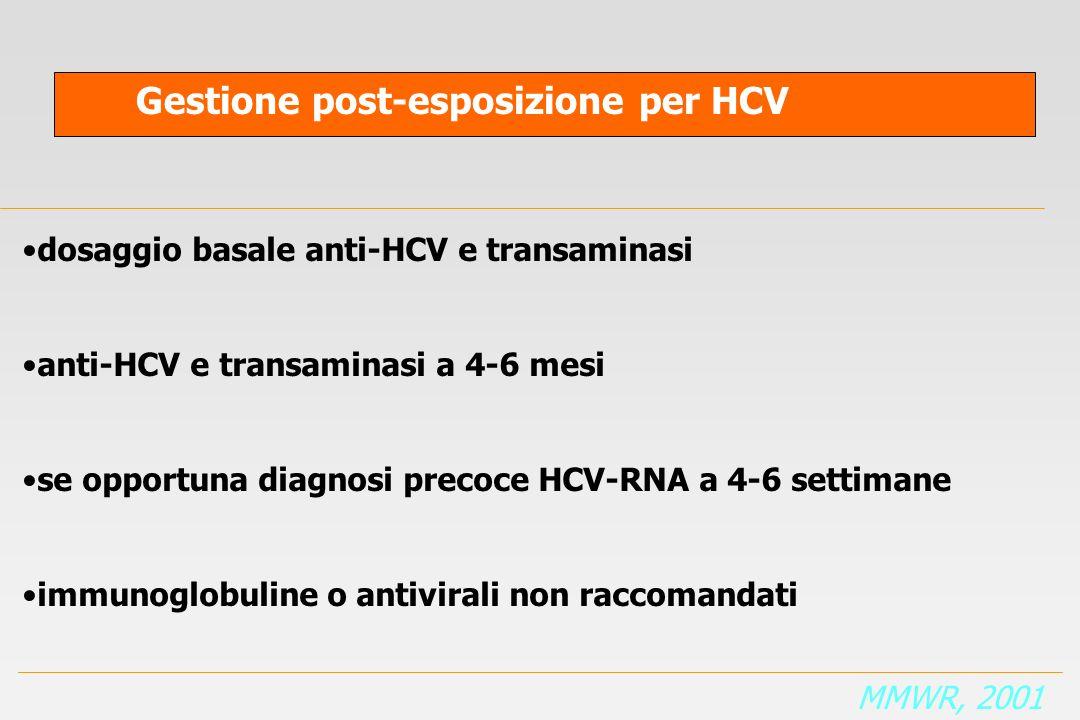 Gestione post-esposizione per HCV