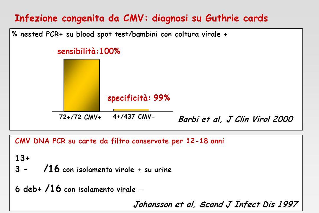 Infezione congenita da CMV: diagnosi su Guthrie cards