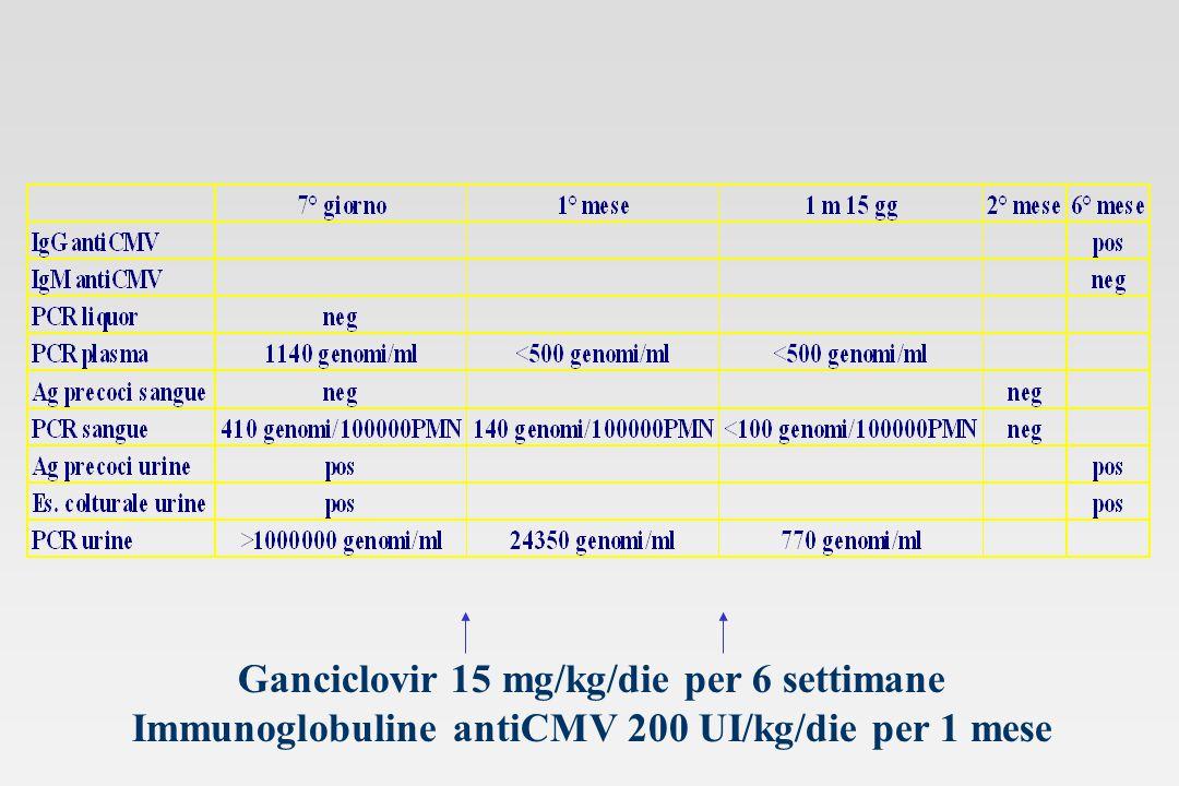 Ganciclovir 15 mg/kg/die per 6 settimane