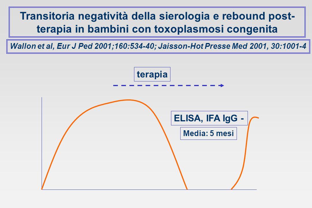 Transitoria negatività della sierologia e rebound post-terapia in bambini con toxoplasmosi congenita