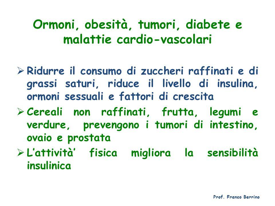 Ormoni, obesità, tumori, diabete e malattie cardio-vascolari