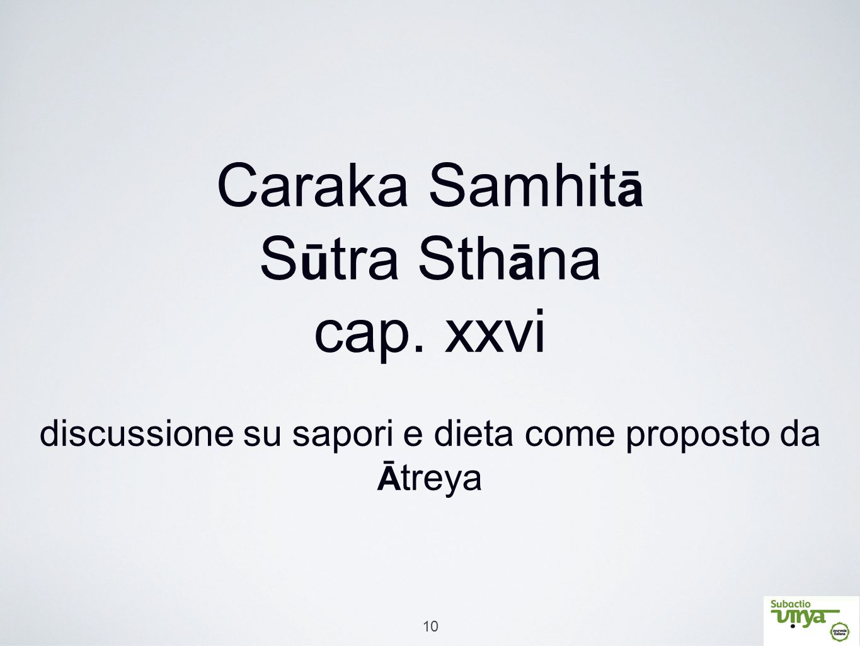 Caraka Samhitā Sūtra Sthāna cap