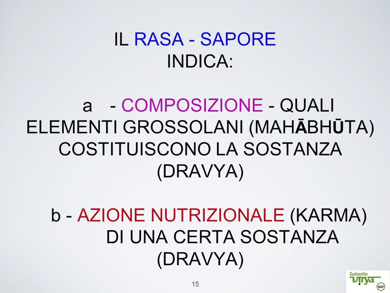 IL RASA - SAPORE INDICA:. a