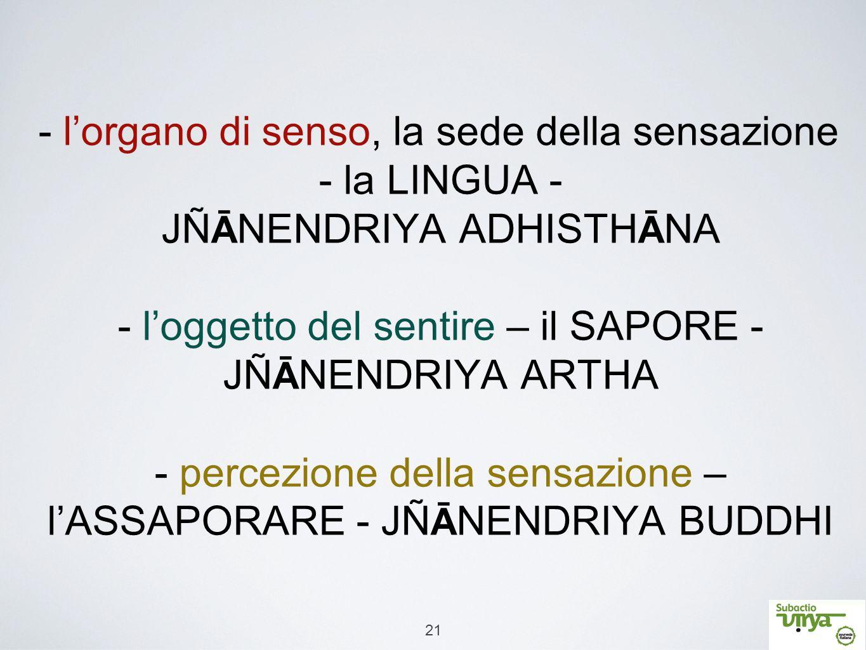 - l'organo di senso, la sede della sensazione - la LINGUA - JÑĀNENDRIYA ADHISTHĀNA - l'oggetto del sentire – il SAPORE - JÑĀNENDRIYA ARTHA - percezione della sensazione – l'ASSAPORARE - JÑĀNENDRIYA BUDDHI