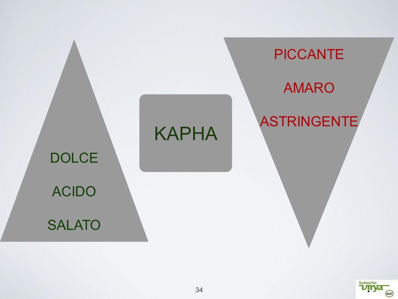 DOLCE ACIDO SALATO PICCANTE AMARO ASTRINGENTE KAPHA