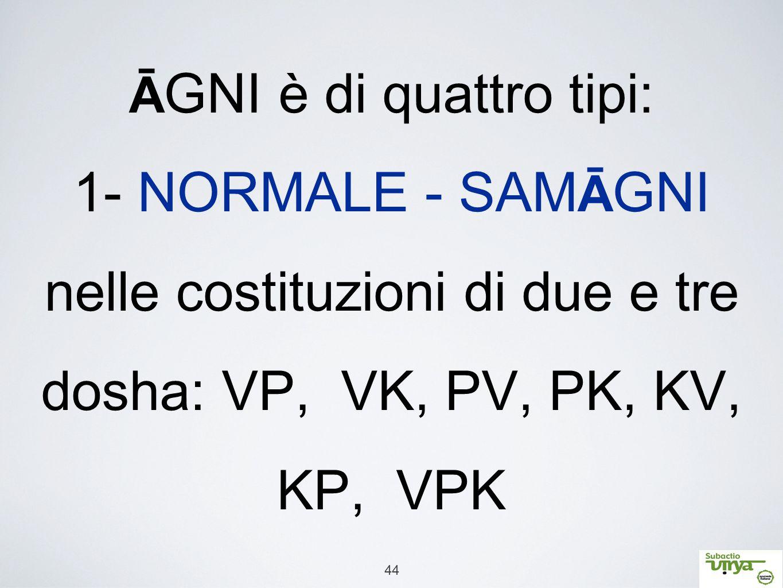 ĀGNI è di quattro tipi: 1- NORMALE - SAMĀGNI nelle costituzioni di due e tre dosha: VP, VK, PV, PK, KV, KP, VPK