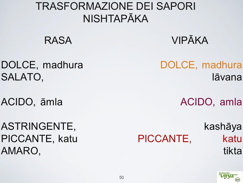 TRASFORMAZIONE DEI SAPORI