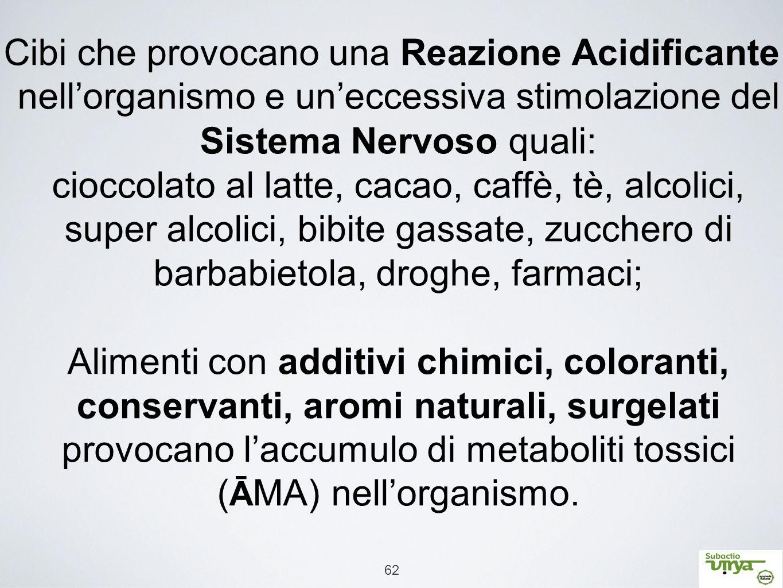 Cibi che provocano una Reazione Acidificante nell'organismo e un'eccessiva stimolazione del Sistema Nervoso quali: cioccolato al latte, cacao, caffè, tè, alcolici, super alcolici, bibite gassate, zucchero di barbabietola, droghe, farmaci; Alimenti con additivi chimici, coloranti, conservanti, aromi naturali, surgelati provocano l'accumulo di metaboliti tossici (ĀMA) nell'organismo.