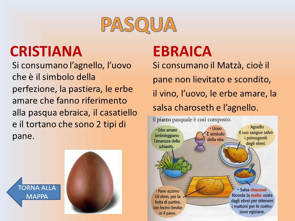 PASQUA CRISTIANA EBRAICA Si consumano l'agnello, l'uovo