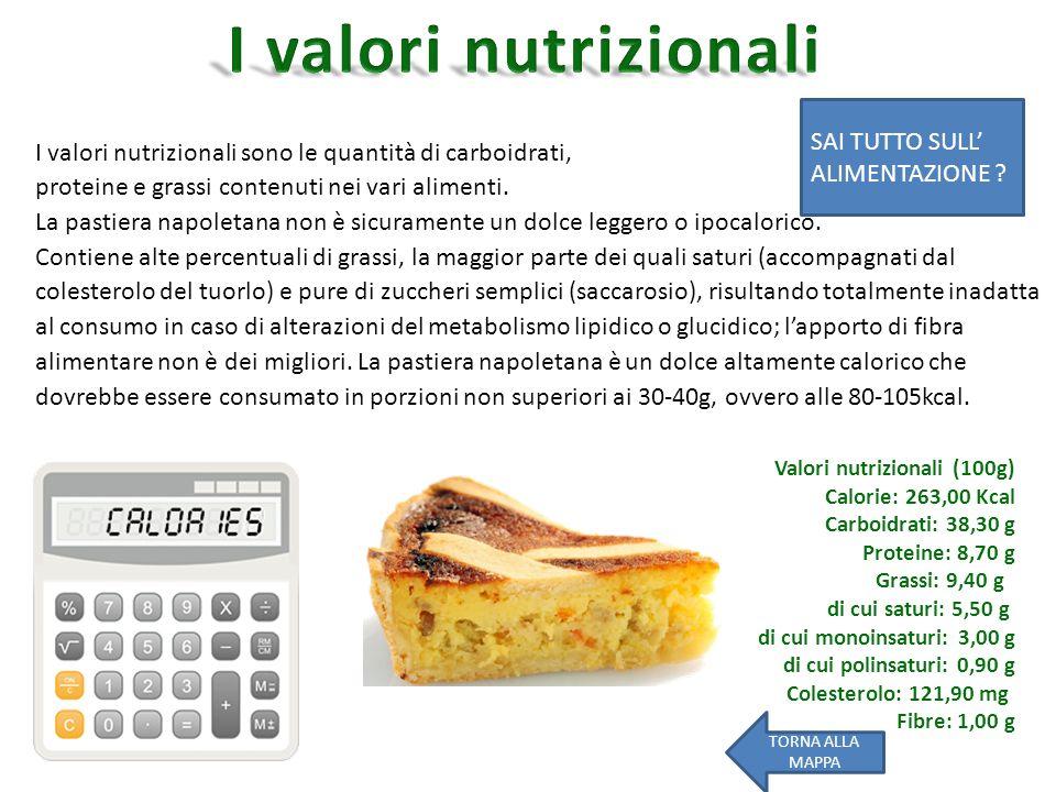 I valori nutrizionali SAI TUTTO SULL' ALIMENTAZIONE