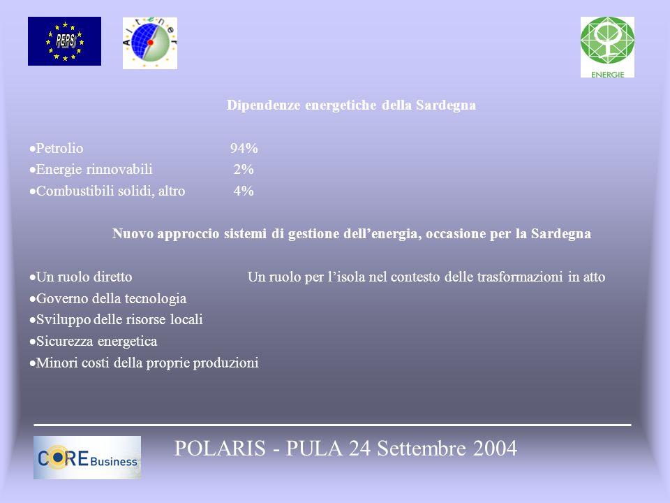 Dipendenze energetiche della Sardegna