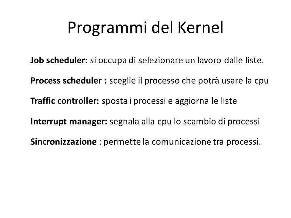 Programmi del Kernel Job scheduler: si occupa di selezionare un lavoro dalle liste. Process scheduler : sceglie il processo che potrà usare la cpu.