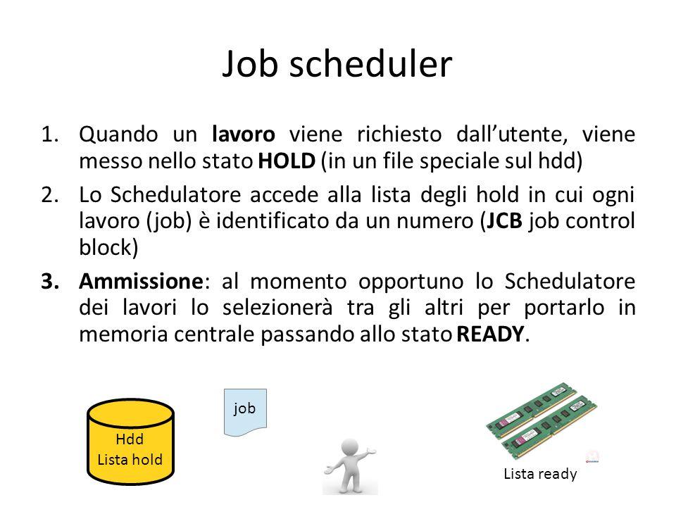 Job scheduler Quando un lavoro viene richiesto dall'utente, viene messo nello stato HOLD (in un file speciale sul hdd)