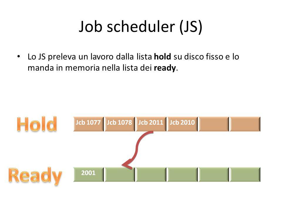 Job scheduler (JS) Lo JS preleva un lavoro dalla lista hold su disco fisso e lo manda in memoria nella lista dei ready.