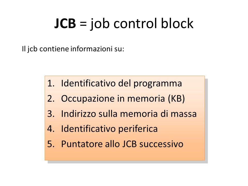 JCB = job control block Identificativo del programma