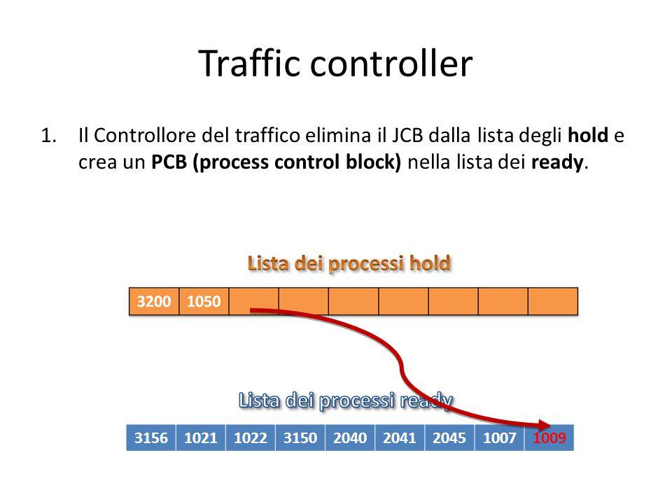 Traffic controller Il Controllore del traffico elimina il JCB dalla lista degli hold e crea un PCB (process control block) nella lista dei ready.
