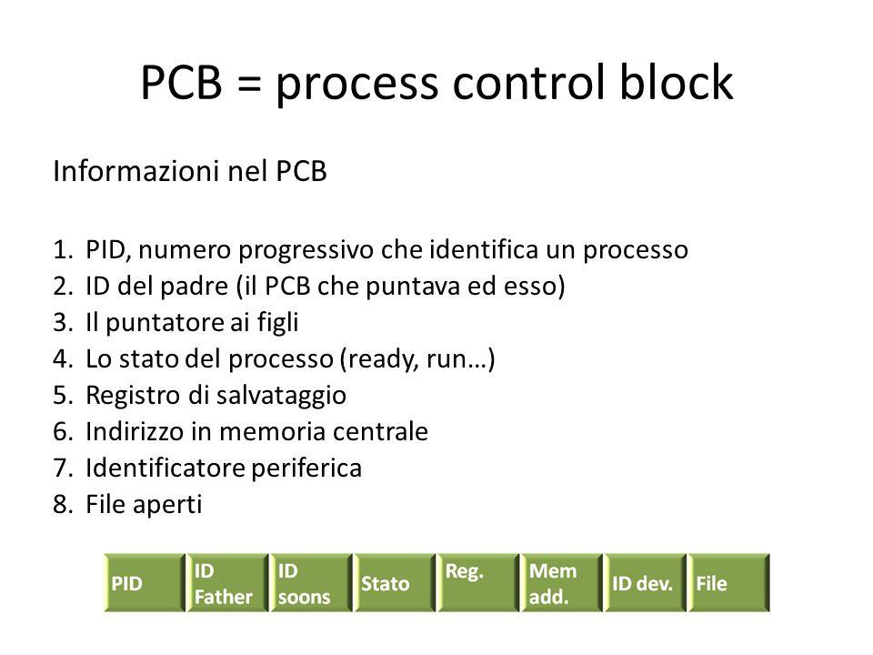 PCB = process control block