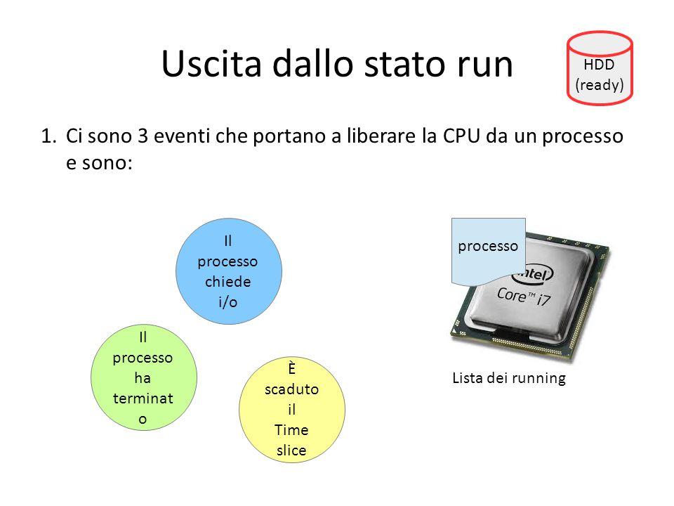 Uscita dallo stato run HDD. (ready) Ci sono 3 eventi che portano a liberare la CPU da un processo e sono: