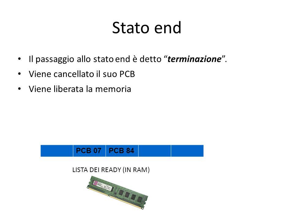 Stato end Il passaggio allo stato end è detto terminazione .