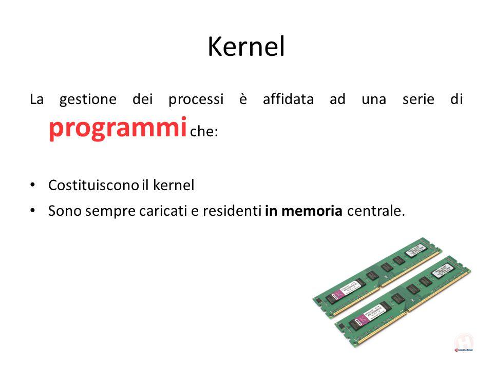 Kernel La gestione dei processi è affidata ad una serie di programmi che: Costituiscono il kernel.