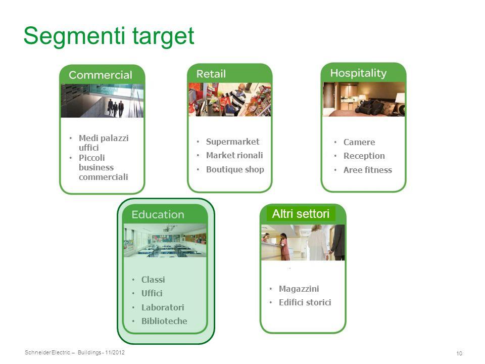Segmenti target Altri settori Medi palazzi uffici