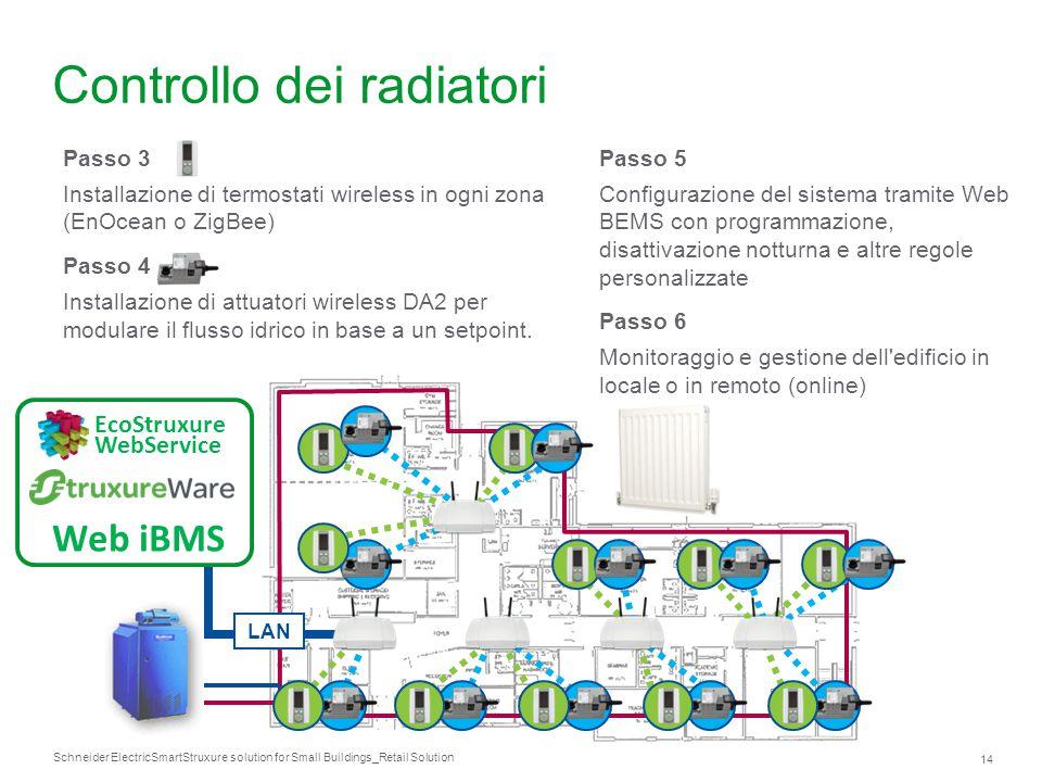 Controllo dei radiatori