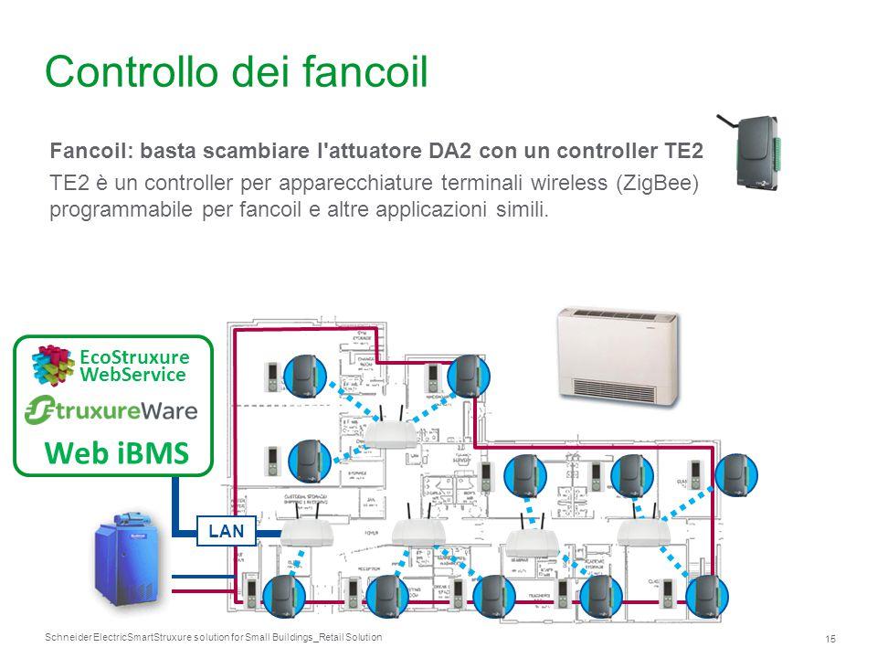 Controllo dei fancoil Web iBMS