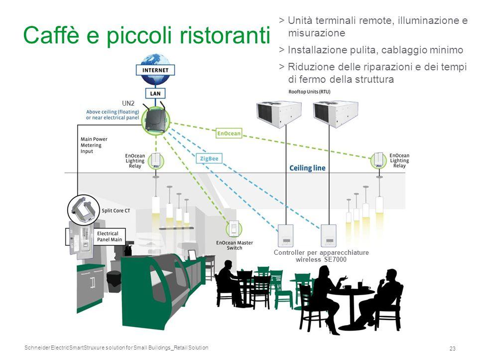 Caffè e piccoli ristoranti