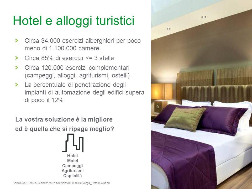 Hotel e alloggi turistici